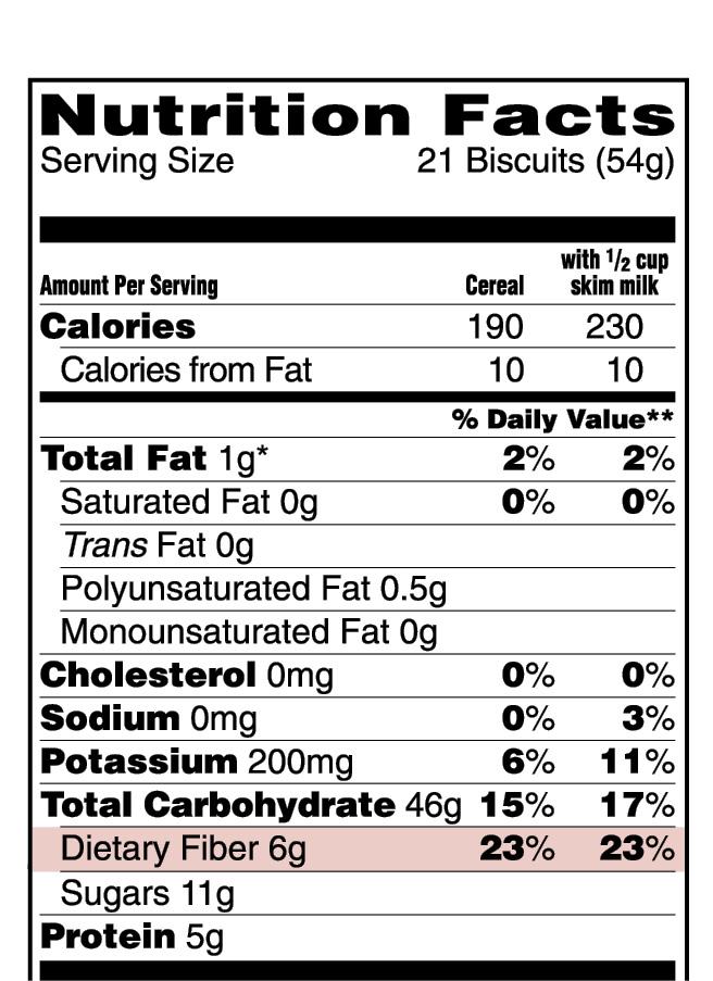 fibre alimentari etichetta alimentare